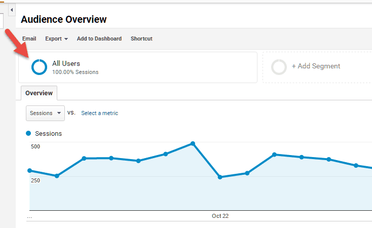 Segment in Google Analytics